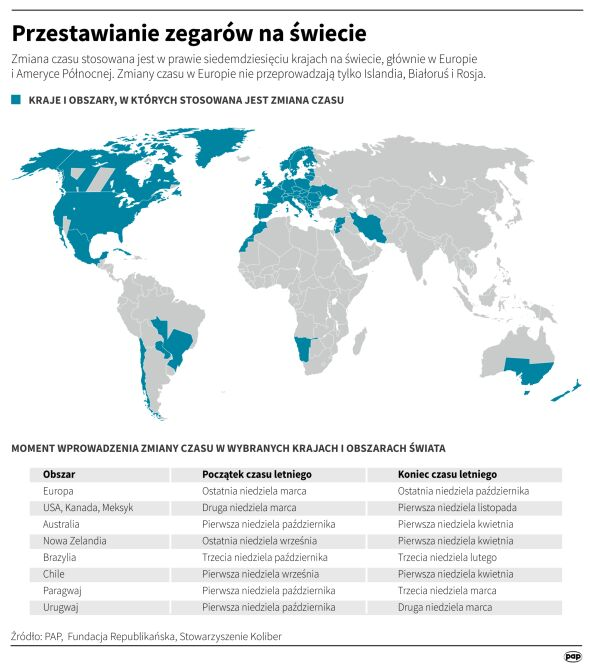 Przestawianie zegarów na świecie (Małgorzata Latos/PAP)